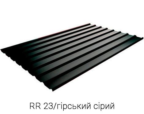 RUUKKI Профнастил T15