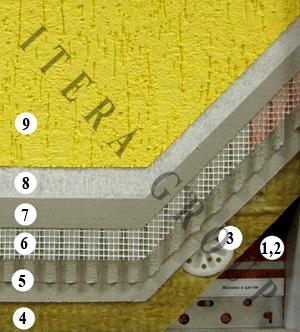 Фасадная система утепления c применением минеральной ваты Rockwool