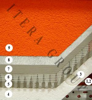 Фасадная система утепления c применением пенопласта