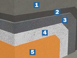 бетонная основа
