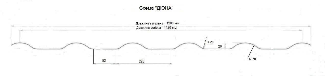 Розміри металочерепиці Дюна