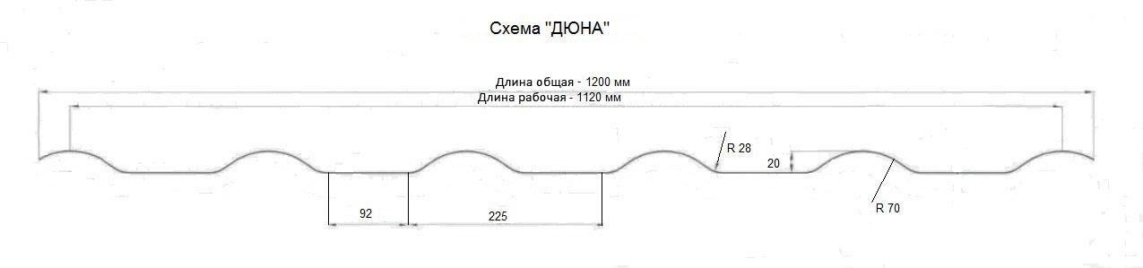 Размеры металлочерепицы Дюна