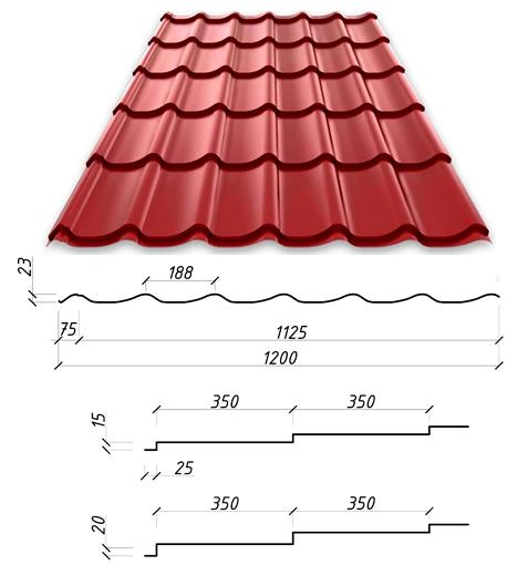 Размеры металлочерепицы Atlanta Сталекс