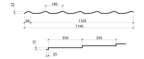 Размеры металлочерепицы Grand Сталекс