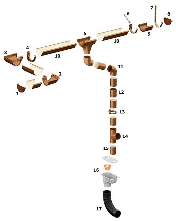 Схема водосточной системы Galeco PVC
