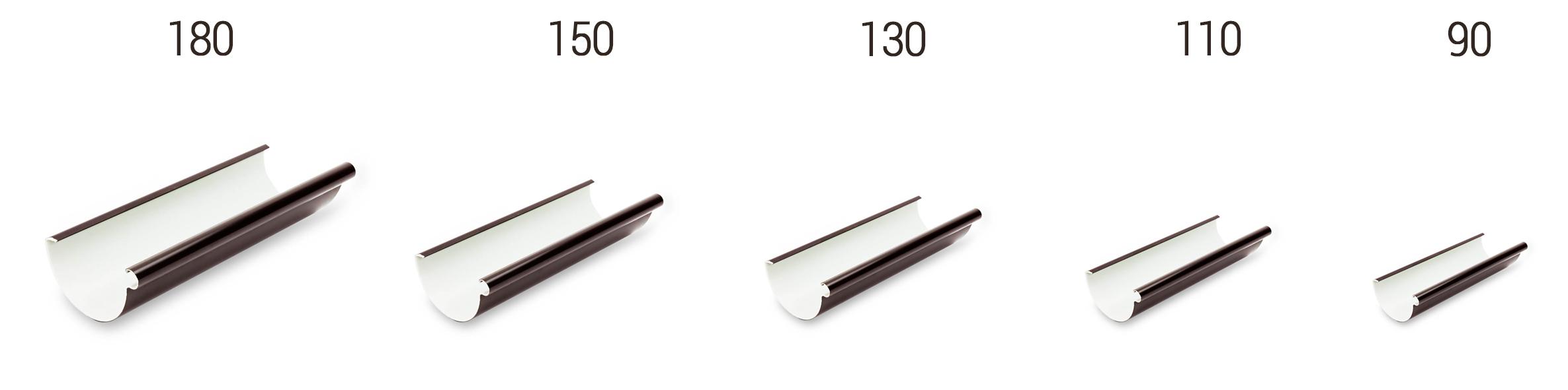 Размеры водосточной системы Galeco PVC