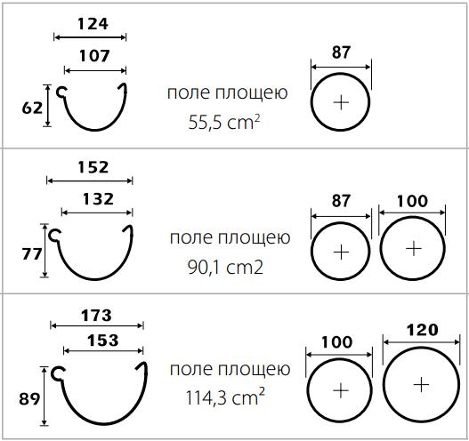 Діаметри ринв та труб у водостічній системі Galeco