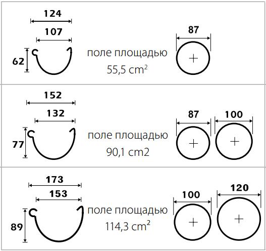 Диаметры желобов и труб в водосточной системе Galeco
