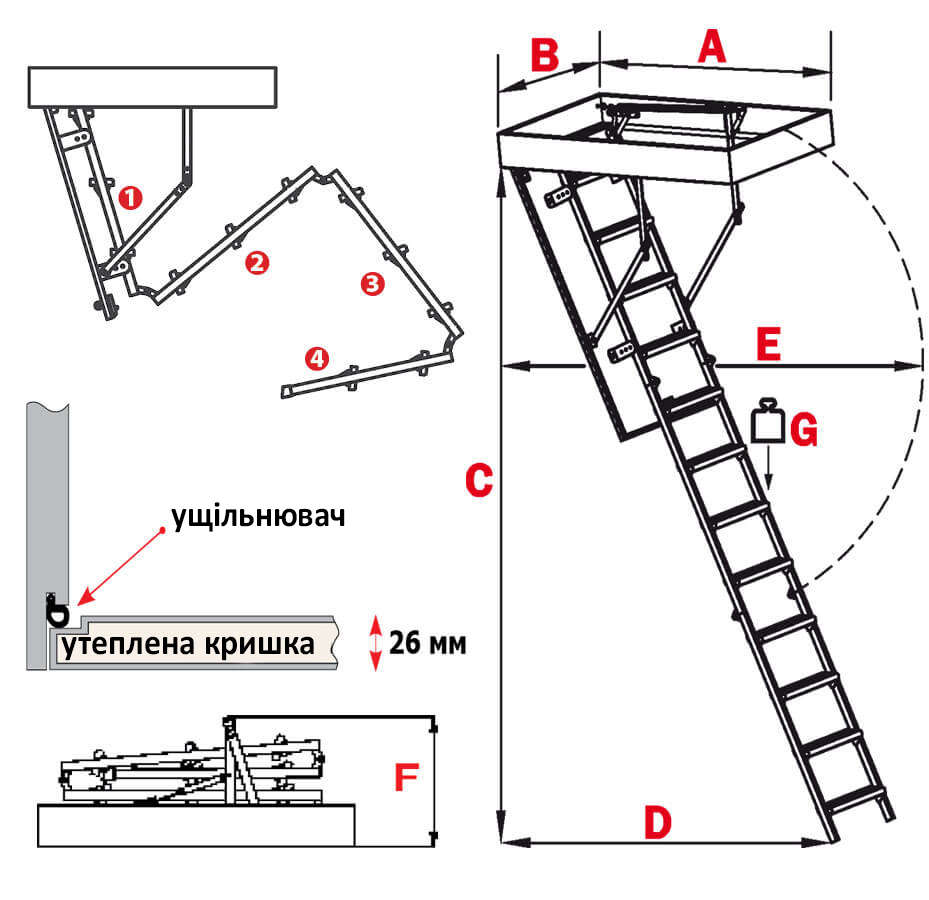 Схема сходів Long Termo PS