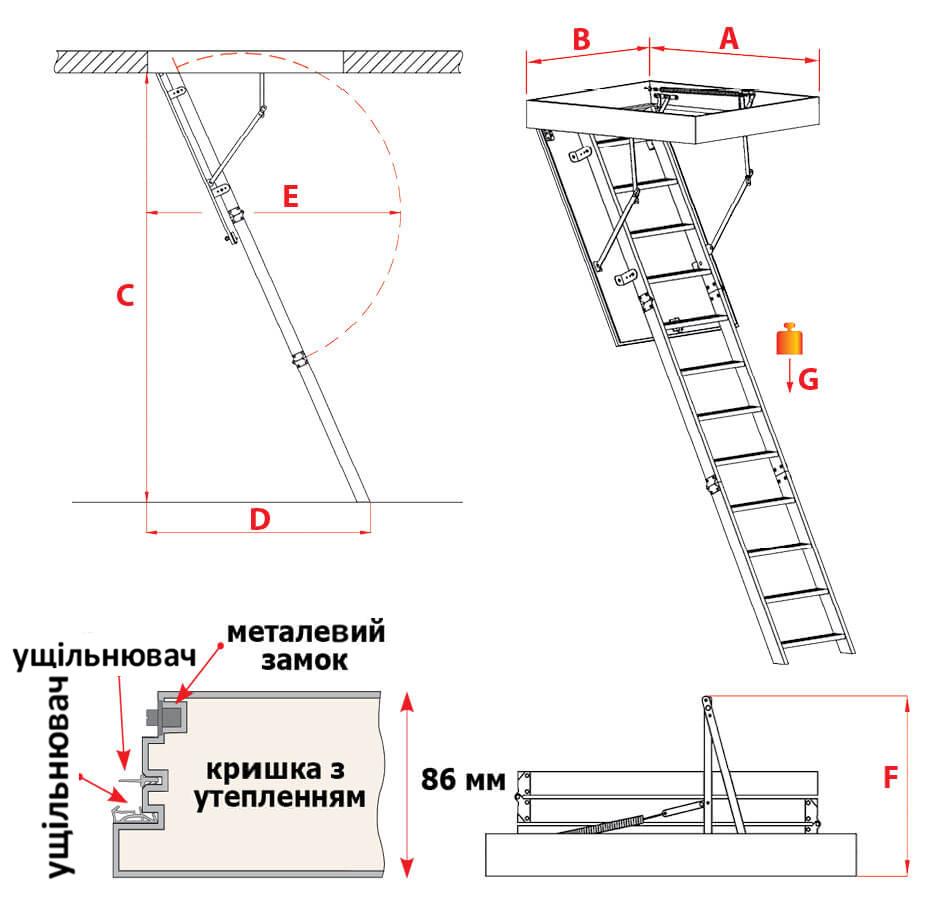 Схема сходів Mini Polar