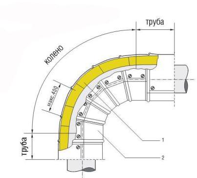 Изоляция колена трубопровода Alu Lamella Mat