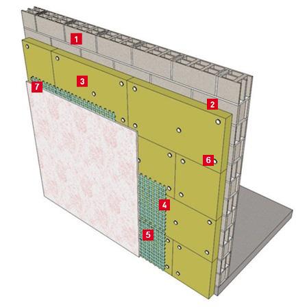 Теплоизоляция фасада с облицовкой клинкерной плиткой