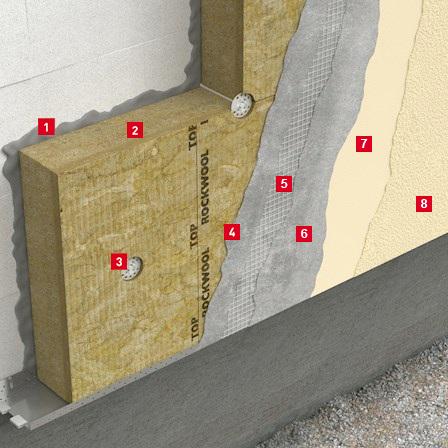 Теплоизоляция фасада с тонким штукатурным слоем
