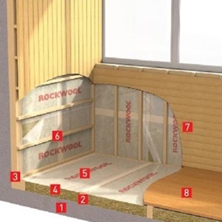 Конструкція з утепленням підлоги по лагам