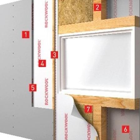 Теплоізоляція каркасних стін