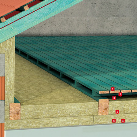 Теплоізоляція перекриттів між поверхами