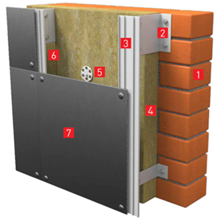Теплоізоляція вентильованого фасаду
