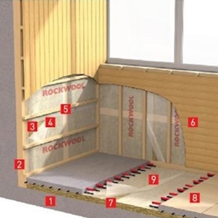 Конструкція з утепленням підлоги без лаг