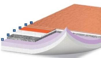 структура спортивного покриття