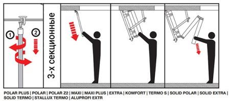 чердачная лестница оман киев