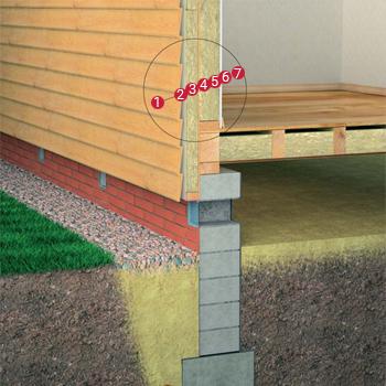 Теплоизоляция Rockwool SUPERROCK для каркасных стен