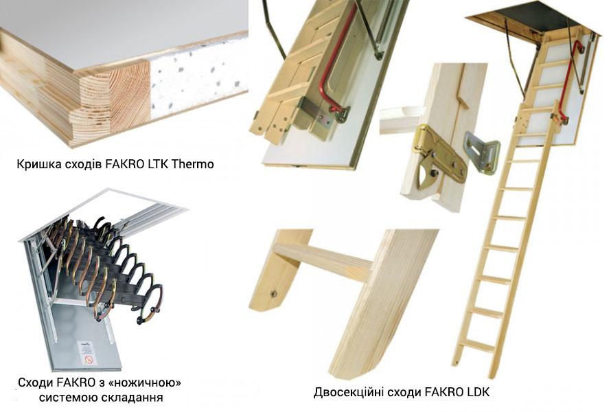 горищні сходи Fakro