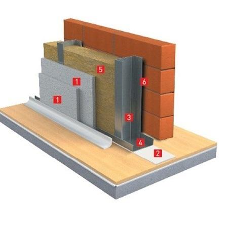Звукоизоляция стен - роктон