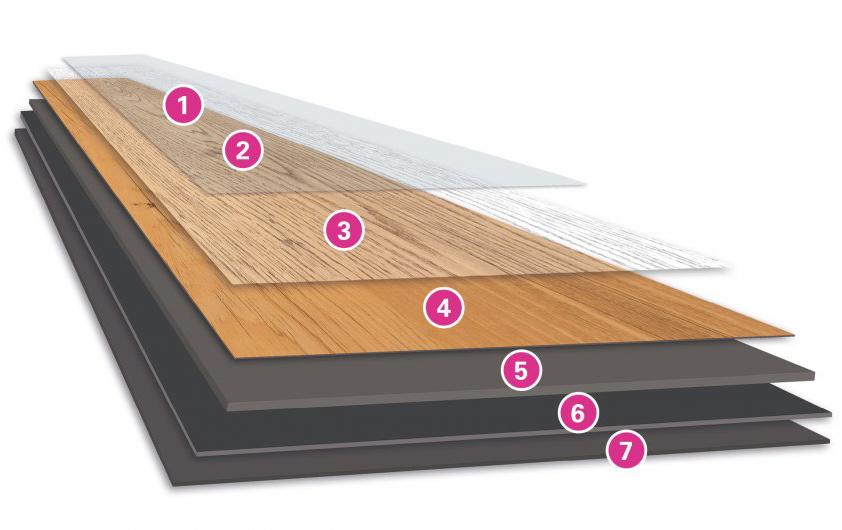 Вінео дизайнерська еластична підлога клейова