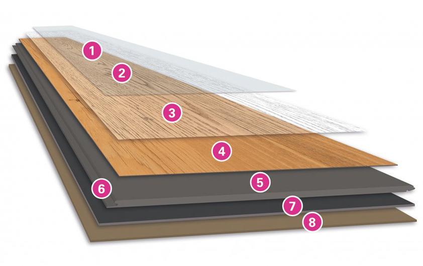 Вінео дизайнерська еластична підлога з замком