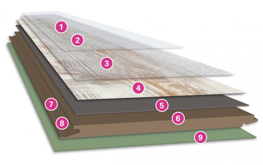 Вінео жорстка дизайнерська підлога з замком і декільками шарами