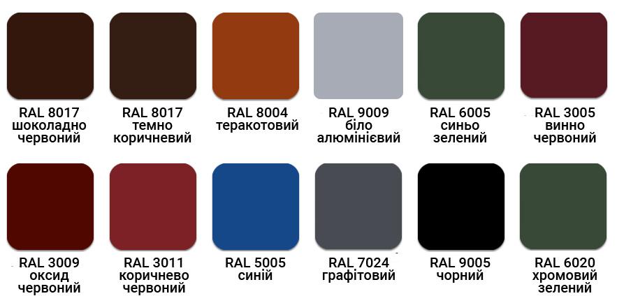 металочерепиця кольори