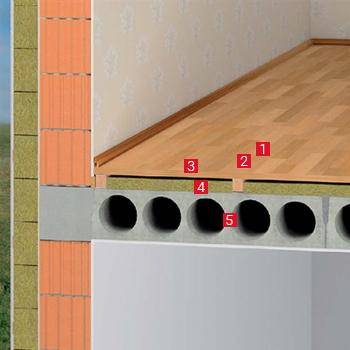 Теплоизоляция Rockwool ROCKMIN межэтажное перекрытие