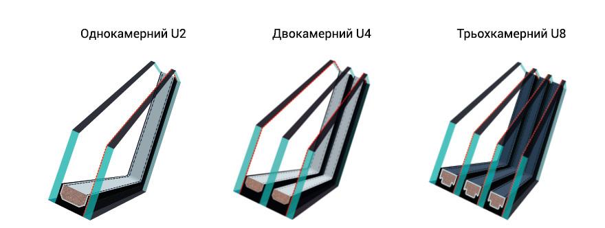 Склопакети мансардних вікон Fakro