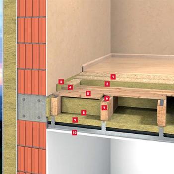 Межэтажное перекрытие на деревянных балках Steprock HD
