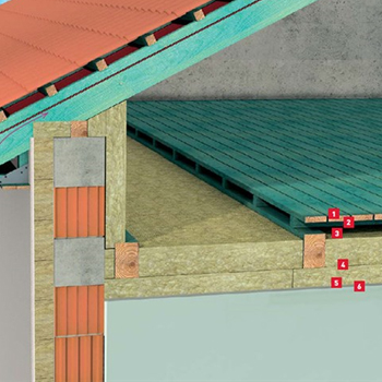 Теплоизоляция Rockwool ROCKMIN PLUS межэтажное перекрытие