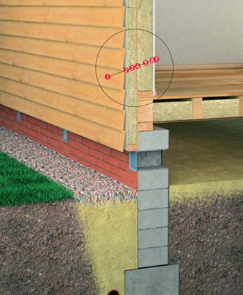 Теплоизоляция Rockwool ROCKMIN PLUS вентилируемый фасад